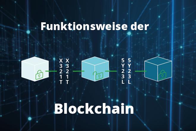 Abbildung 2: grafische Darstellung einer Blockchain