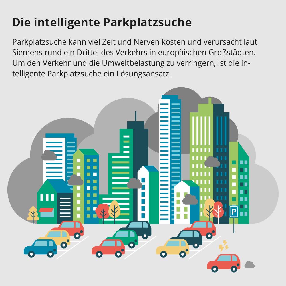 Intelligente Parkplatzsuche 1